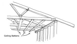 The ceiling finish or product is attached to the ceiling battens under the roof framing and is generally a plasterboard of some form.