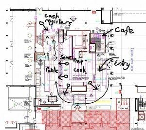 Theming a Cafe - existing layout noted